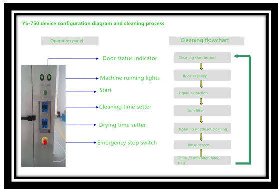 Spray-Stahlpaletten-Reinigungs-Maschine, lärmarme Ultraschallreinigungsanlage
